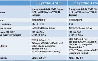 Sony playstation slim или super slim: что лучше?