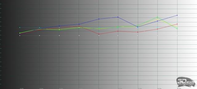 Рейтинг лучших планшетов от huawei по отзывам