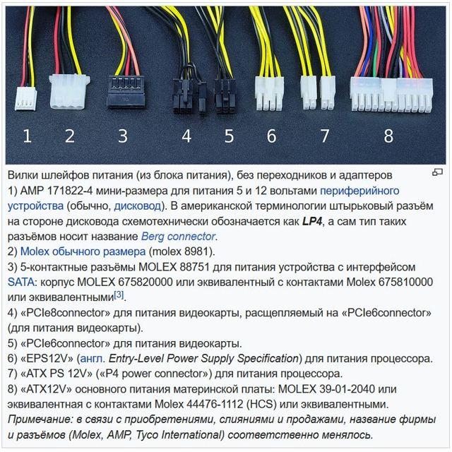 Обзоры и рейтинги комплектующих для компьютера