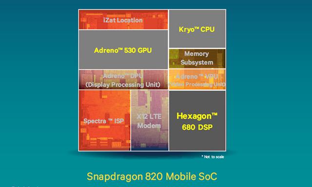 Лучшие смартфоны с процессорами qualcomm snapdragon 820-821