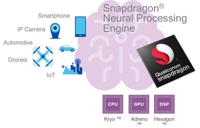 qualcomm скоро представит процессор snapdragon 845
