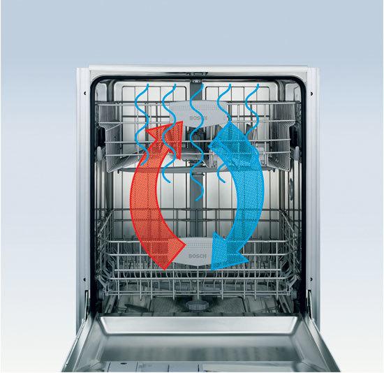 Лучшие посудомоечные машины сименс (siemens): сравнение, отзывы