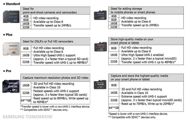 Архивы Краш-тесты   Рейтинги цифровой и бытовой техники