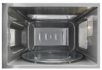 Какие бывают микроволновки? Виды микроволновых печей
