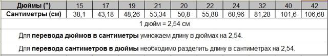 Рейтинг лучших мониторов с экраном диагональю 19 дюймов
