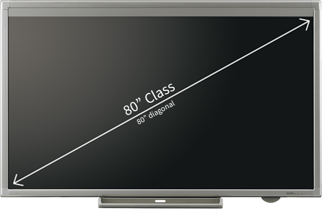 Какие диагонали телевизоров бывают? Какая оптимальная?