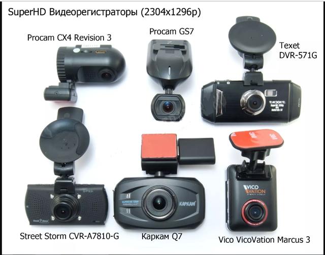 Лучшие видеорегистраторы до 3000 рублей: ТОП 5 моделей