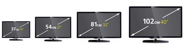 Выбор недорогого 4К-телевизора в сентябре-октябре 2019