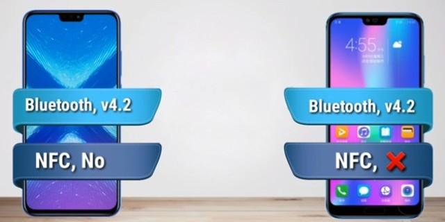 honor 10 lite или honor 8x – что лучше? Сравнение смартфонов