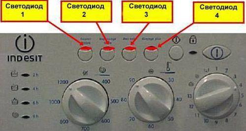 Коды ошибок стиральных машин Индезит (indesit), что они означают