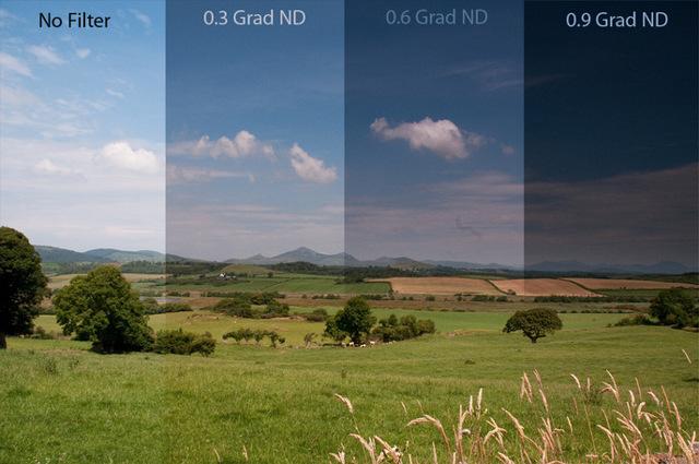 Какие фильтры нужны для фотоаппарата? 3 типа фильтров