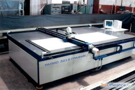 Чем принтер отличается плоттера? Различия, классификация