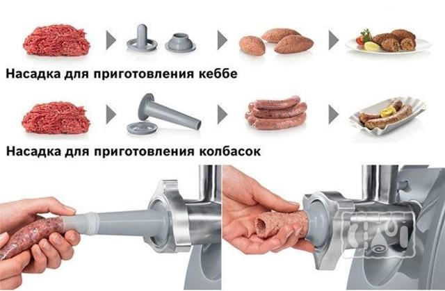 Какие бывают насадки для мясорубки?