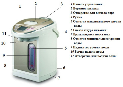 Что такое термопот и как им пользоваться?
