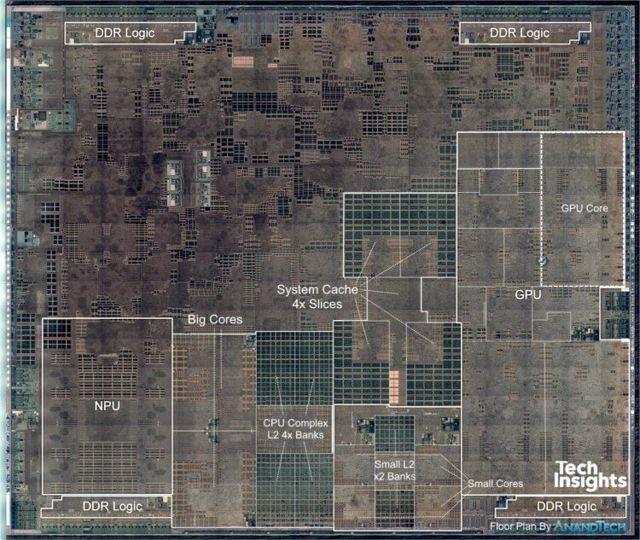 snapdragon 8150 превосходит kirin 980 и apple a12 bionic