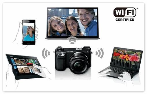 Зачем wi-fi и gps в фотоаппарате?