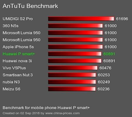 Обзор huawei p smart plus (nova 3i), примеры фото на камеру