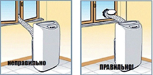 Выбор и установка напольного (мобильного) кондиционера