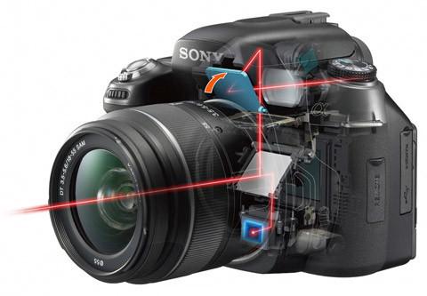 Зачем нужно зеркало в фотоаппарате? Схема работы зеркалки